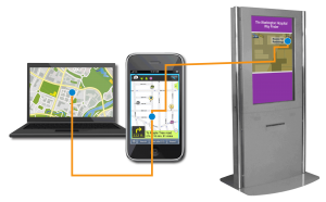 Digital-Wayfinding